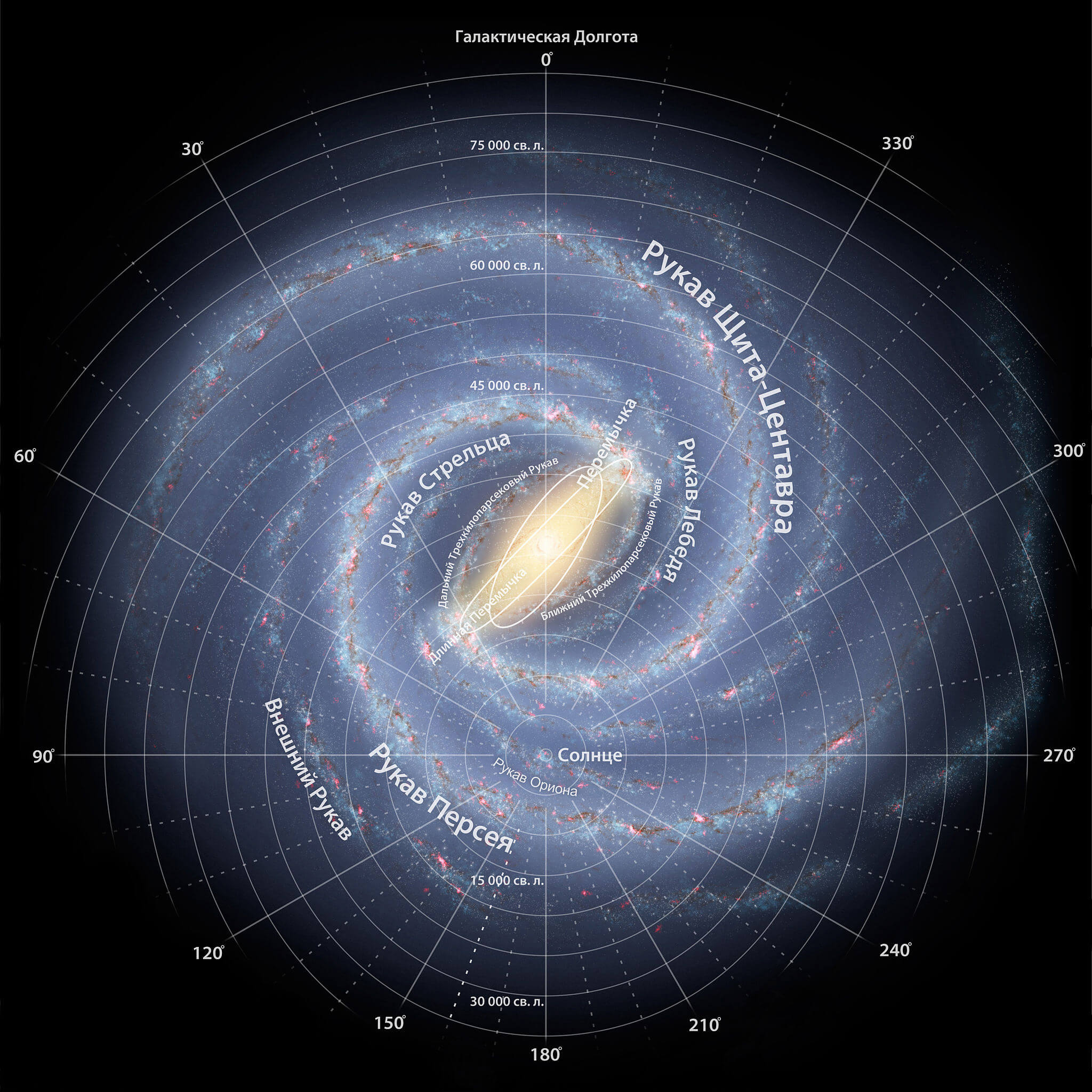 Milky_Way_full_annotated_russian-1